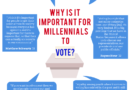 Why millennials should vote