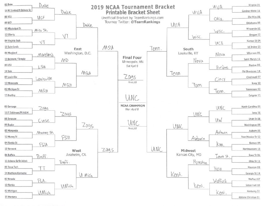 The Arrow's March Madness picks