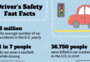 Driving safely is vital for teens