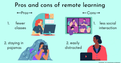 The disadvantages of remote learning