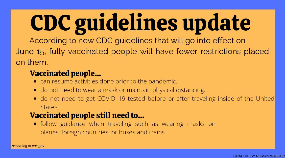 New CDC guidelines affect students